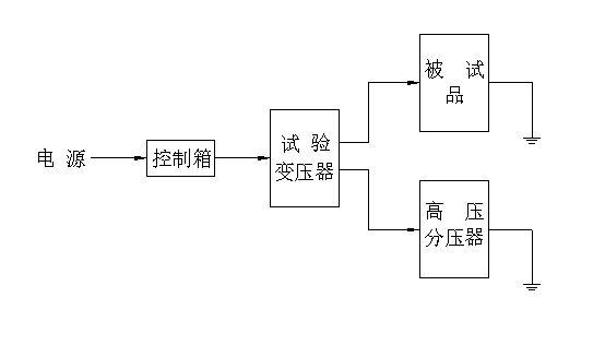 干式试验变压器技术参数工作原理